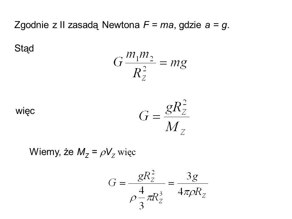 Zgodnie z II zasadą Newtona F = ma, gdzie a = g.