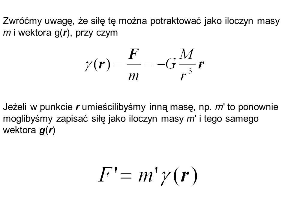 Zwróćmy uwagę, że siłę tę można potraktować jako iloczyn masy