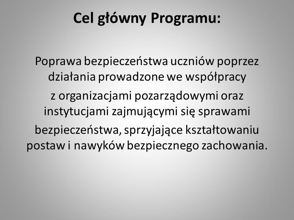 Cel główny Programu: