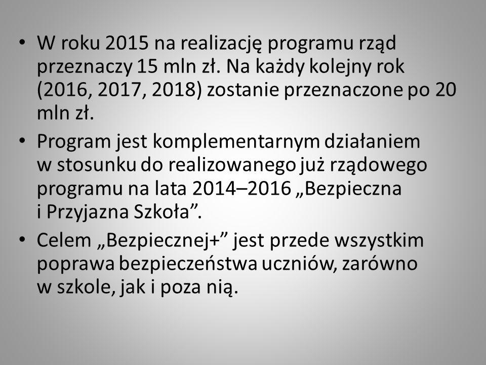 W roku 2015 na realizację programu rząd przeznaczy 15 mln zł