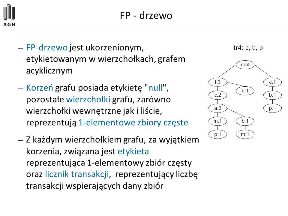 FP - drzewo FP-drzewo jest ukorzenionym, etykietowanym w wierzchołkach, grafem acyklicznym.