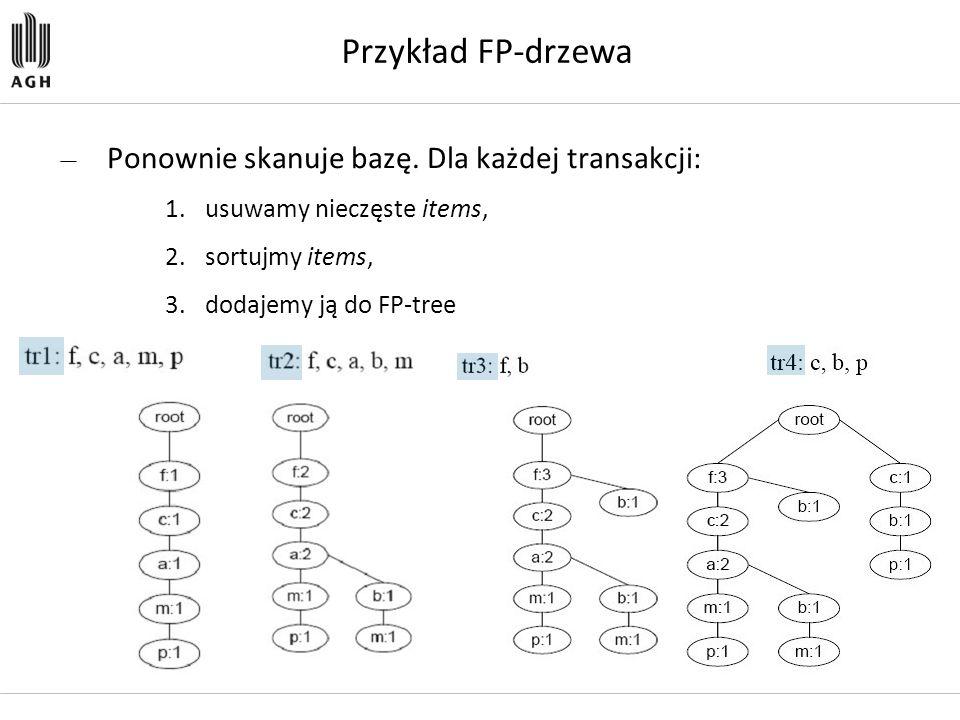 Przykład FP-drzewa Ponownie skanuje bazę. Dla każdej transakcji: