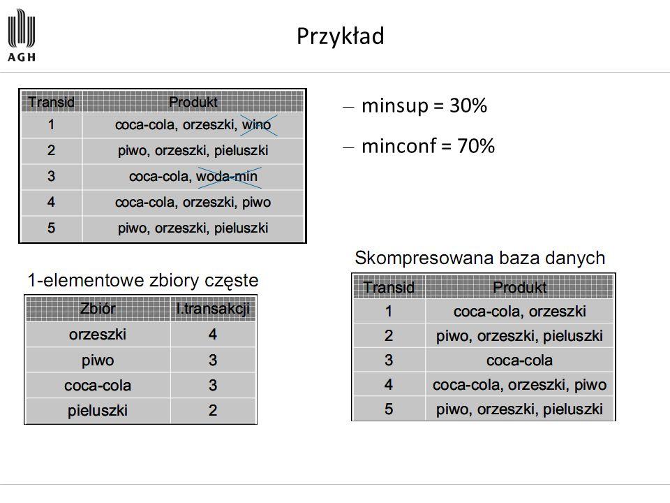 Przykład minsup = 30% minconf = 70%