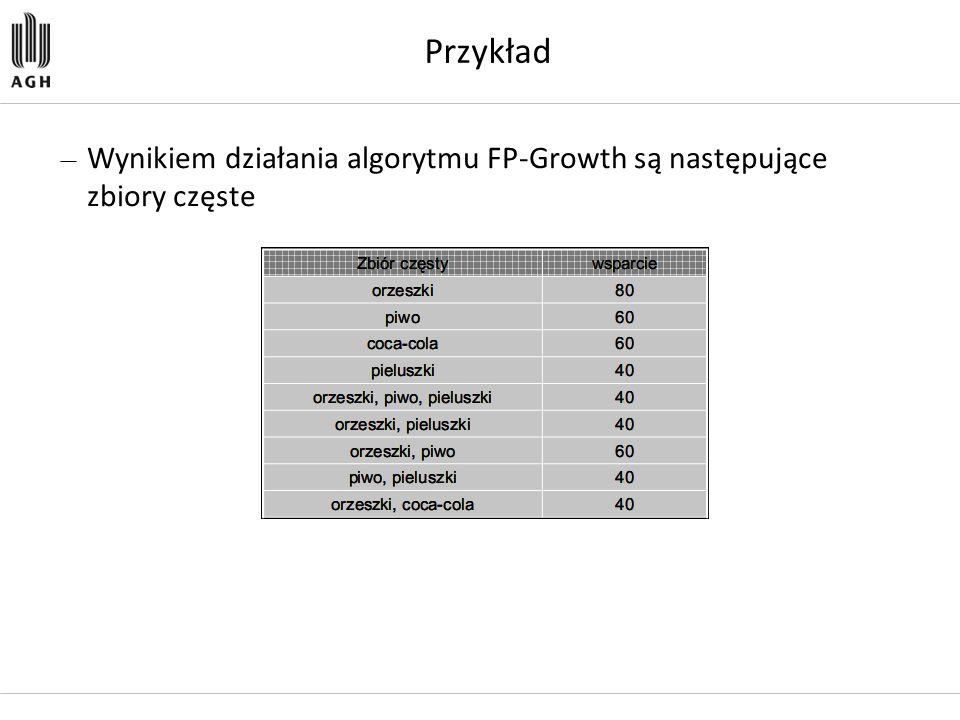 Przykład Wynikiem działania algorytmu FP-Growth są następujące zbiory częste