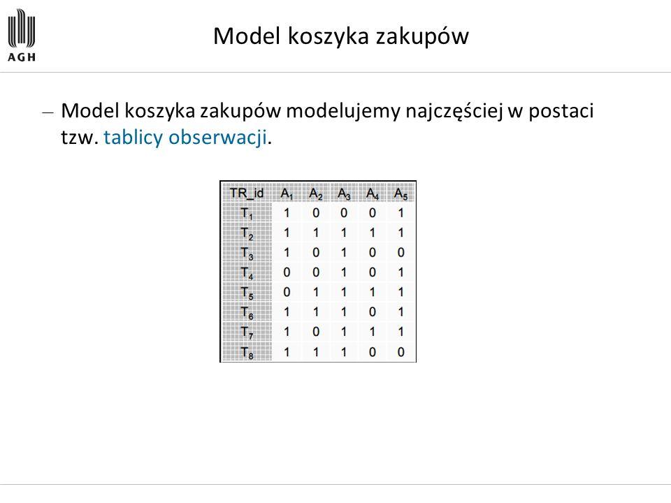 Model koszyka zakupów Model koszyka zakupów modelujemy najczęściej w postaci tzw.