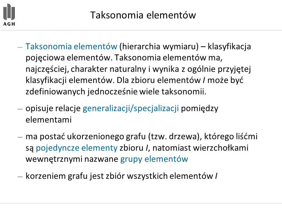 Taksonomia elementów