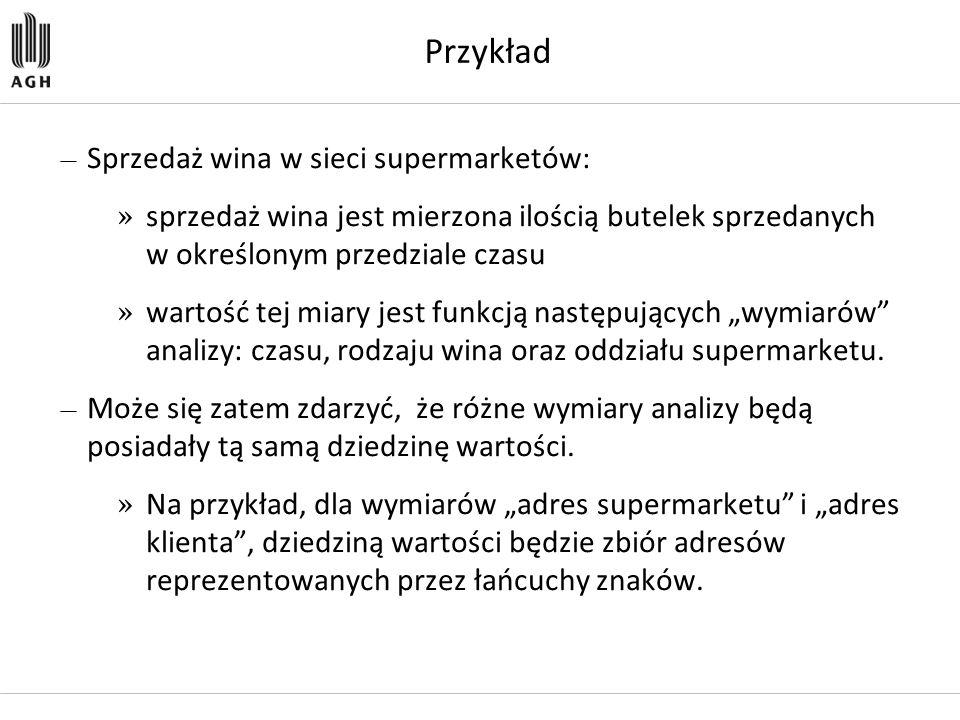 Przykład Sprzedaż wina w sieci supermarketów: