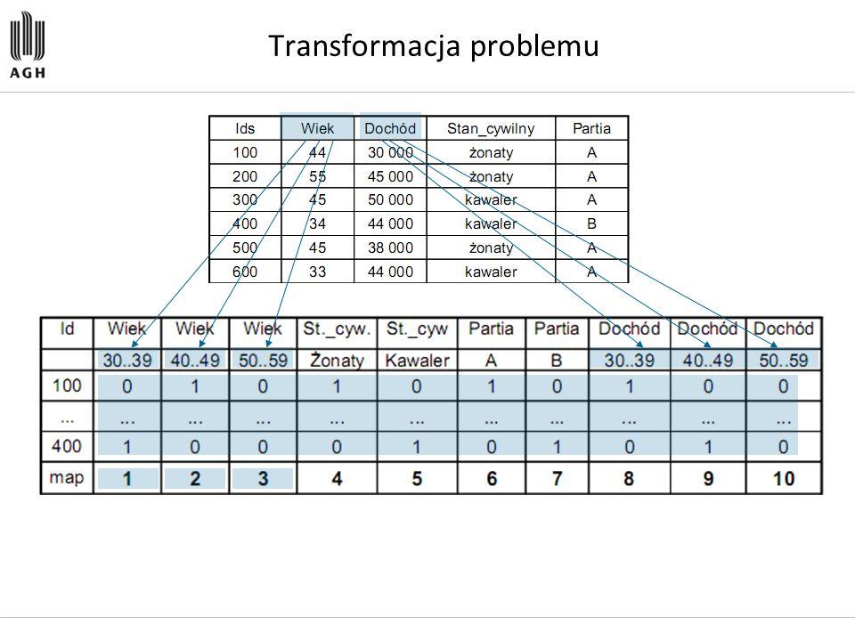 Transformacja problemu