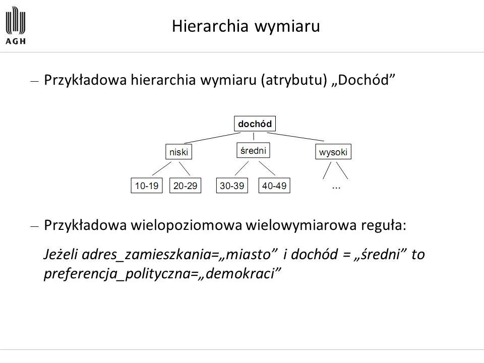 """Hierarchia wymiaru Przykładowa hierarchia wymiaru (atrybutu) """"Dochód"""