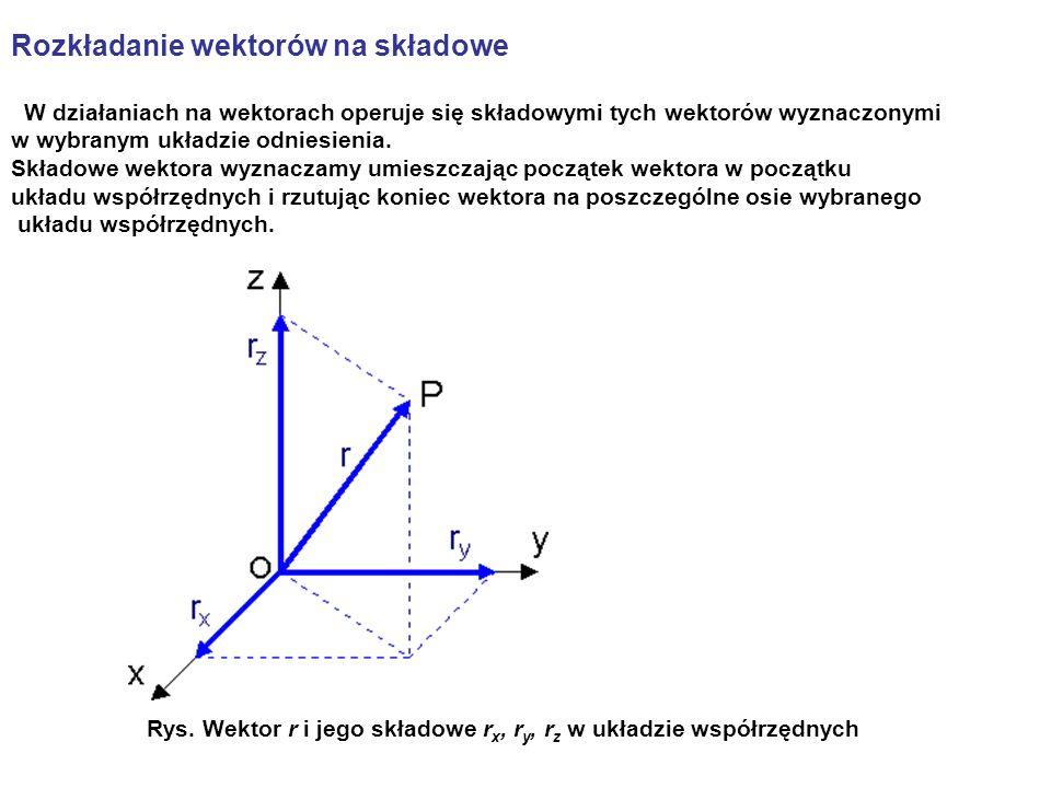 Rys. Wektor r i jego składowe rx, ry, rz w układzie współrzędnych