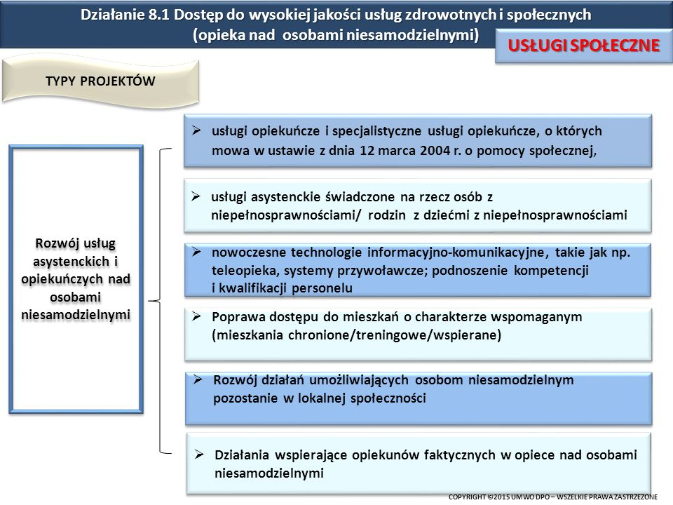Działanie 8.1 Dostęp do wysokiej jakości usług zdrowotnych i społecznych