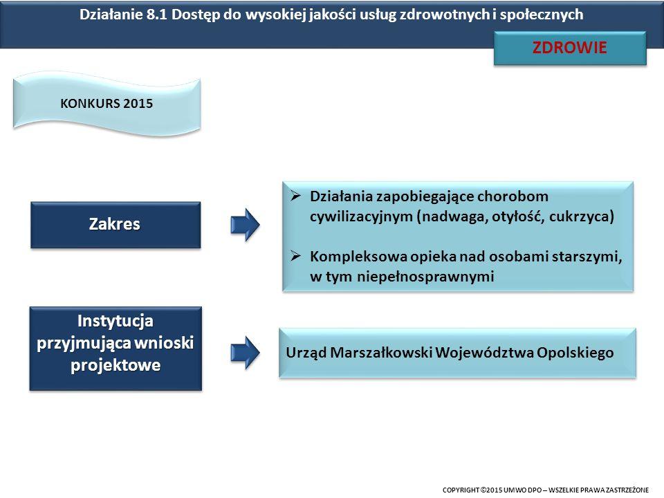 Instytucja przyjmująca wnioski projektowe