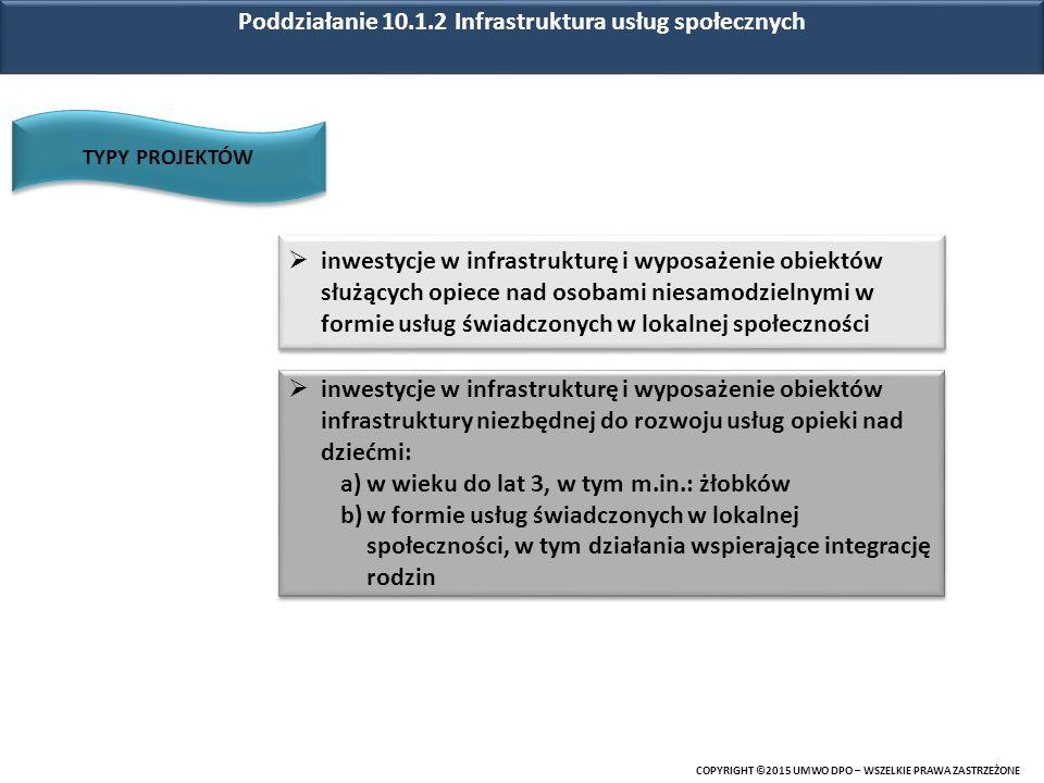 Poddziałanie 10.1.2 Infrastruktura usług społecznych