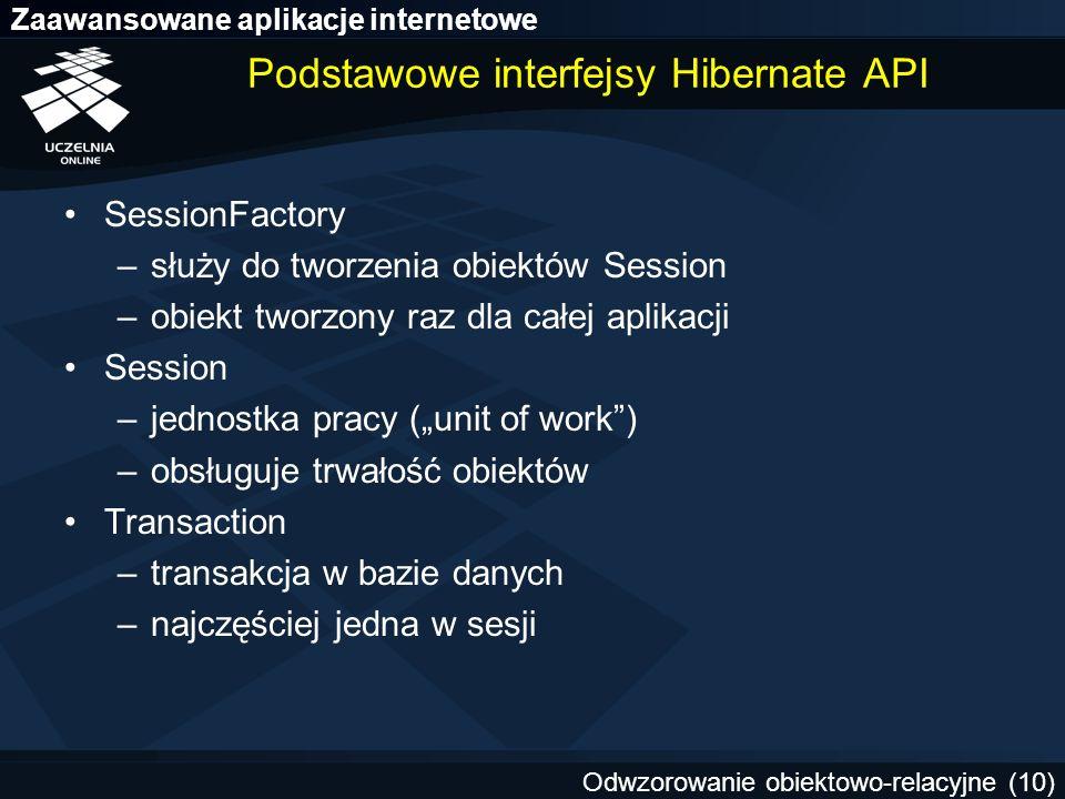 Podstawowe interfejsy Hibernate API