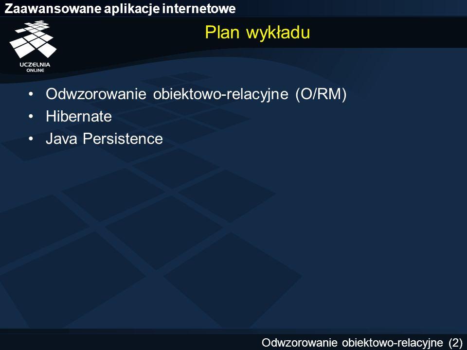 Plan wykładu Odwzorowanie obiektowo-relacyjne (O/RM) Hibernate