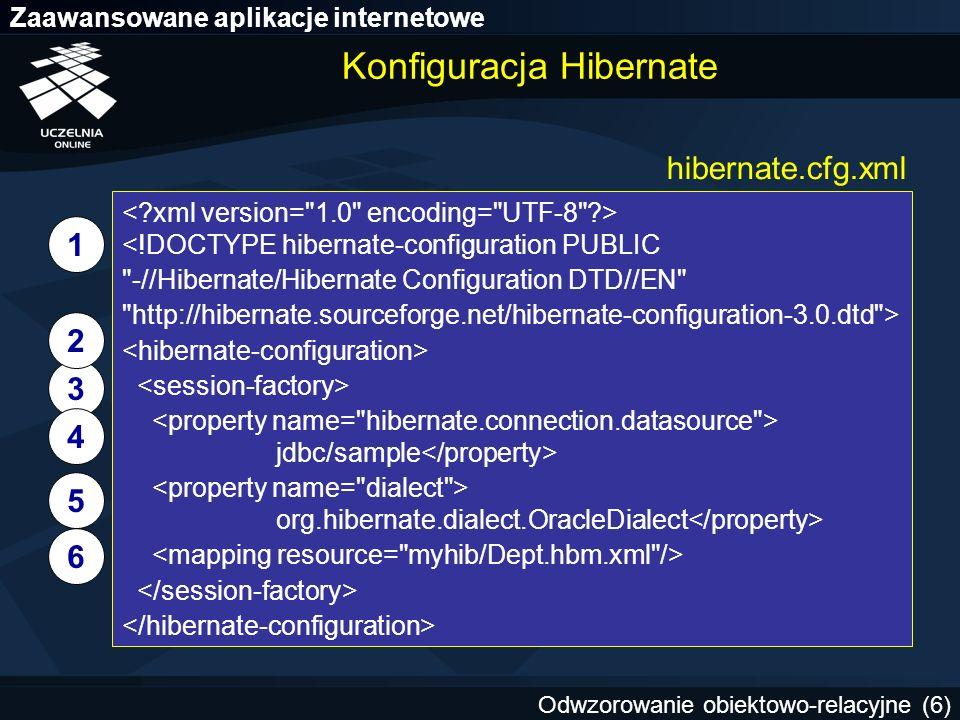 Konfiguracja Hibernate
