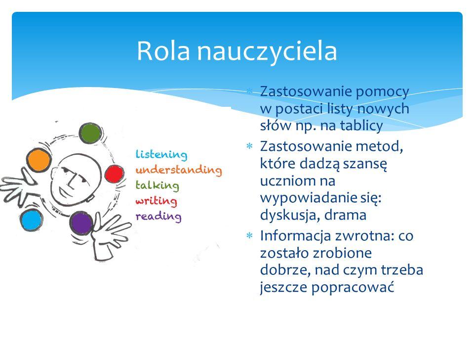Rola nauczyciela Zastosowanie pomocy w postaci listy nowych słów np. na tablicy.