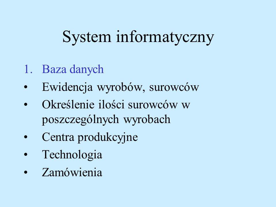 System informatyczny 1. Baza danych Ewidencja wyrobów, surowców
