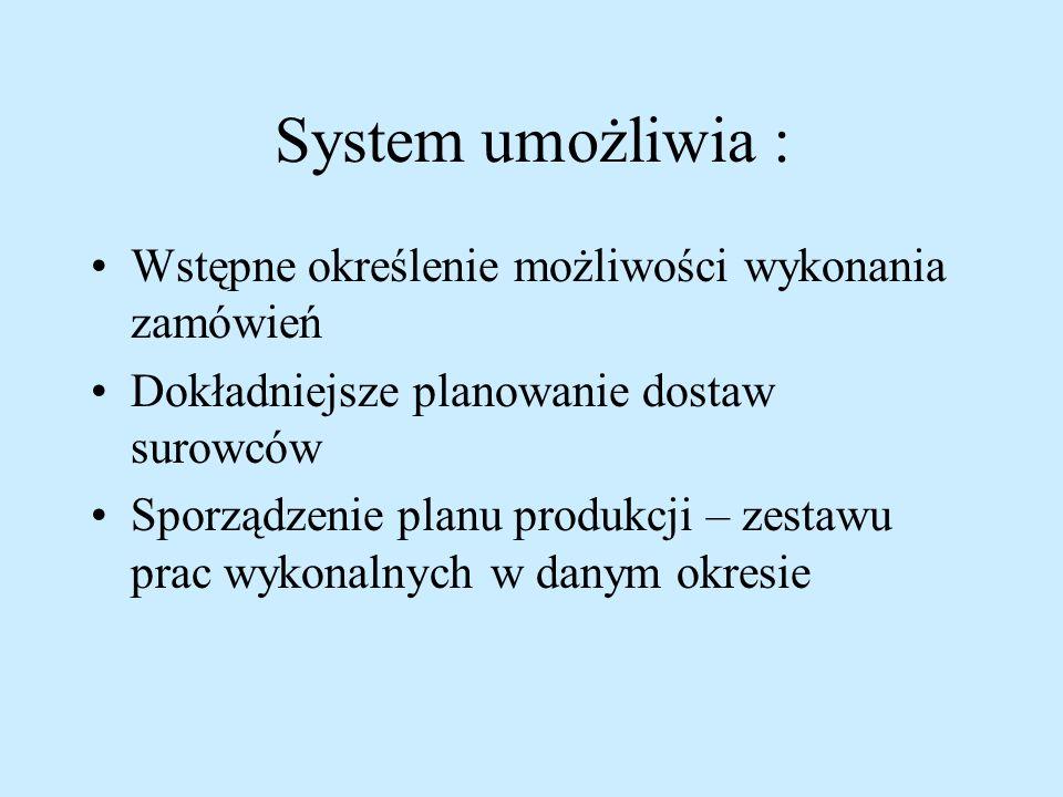 System umożliwia : Wstępne określenie możliwości wykonania zamówień