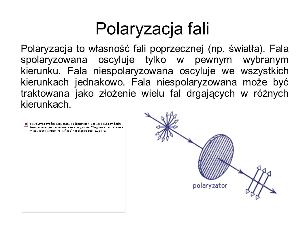 Polaryzacja fali