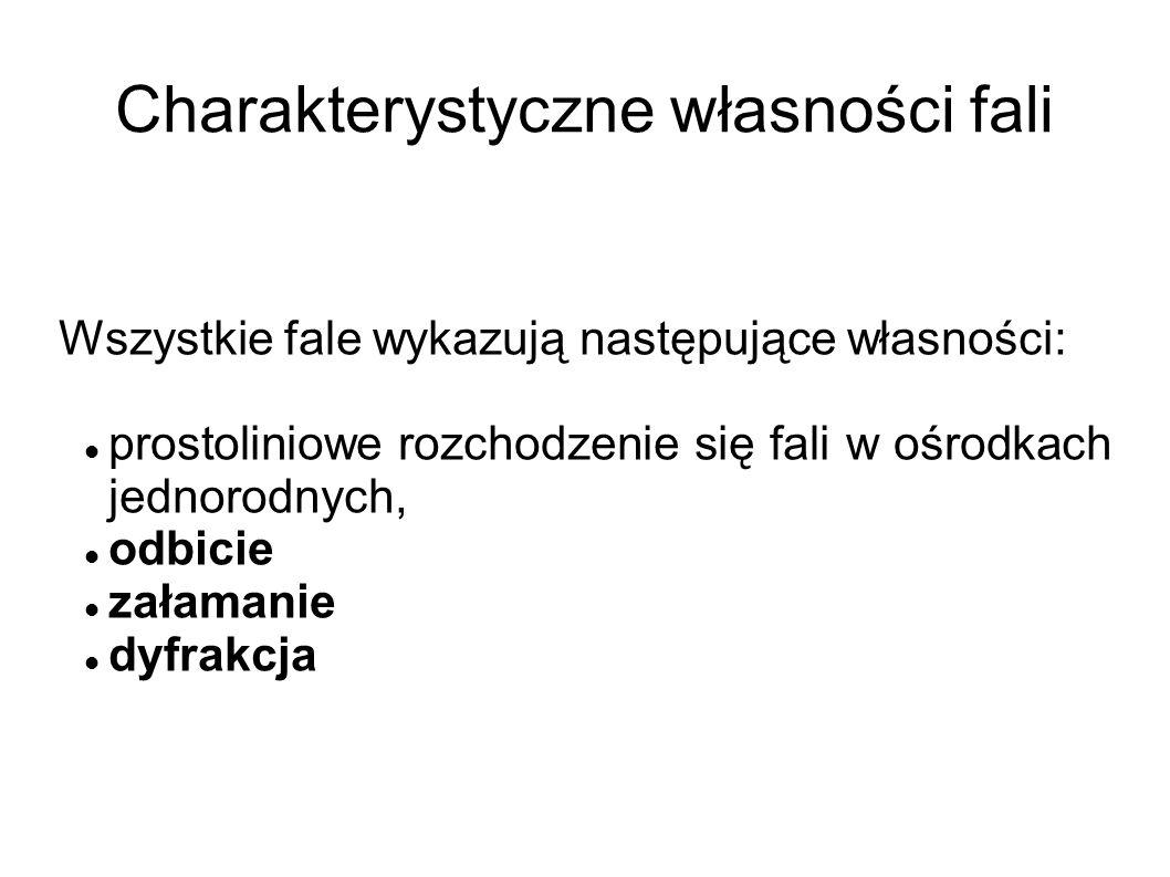 Charakterystyczne własności fali