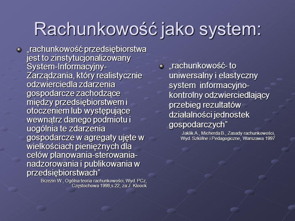 Rachunkowość jako system: