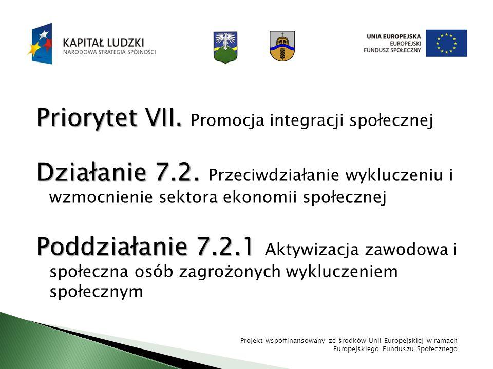 Priorytet VII. Promocja integracji społecznej Działanie 7. 2