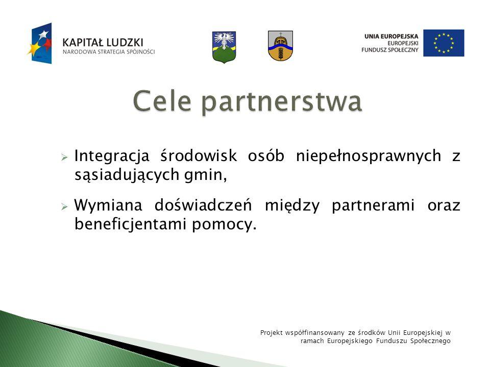 Cele partnerstwa Integracja środowisk osób niepełnosprawnych z sąsiadujących gmin,