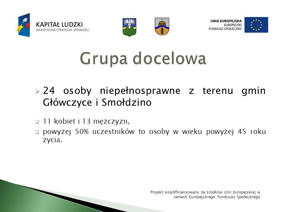 Grupa docelowa 24 osoby niepełnosprawne z terenu gmin Główczyce i Smołdzino. 11 kobiet i 13 mężczyzn,