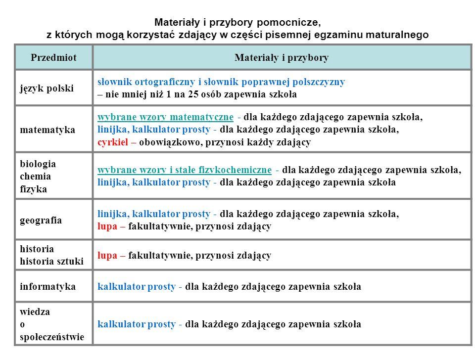Materiały i przybory pomocnicze, z których mogą korzystać zdający w części pisemnej egzaminu maturalnego