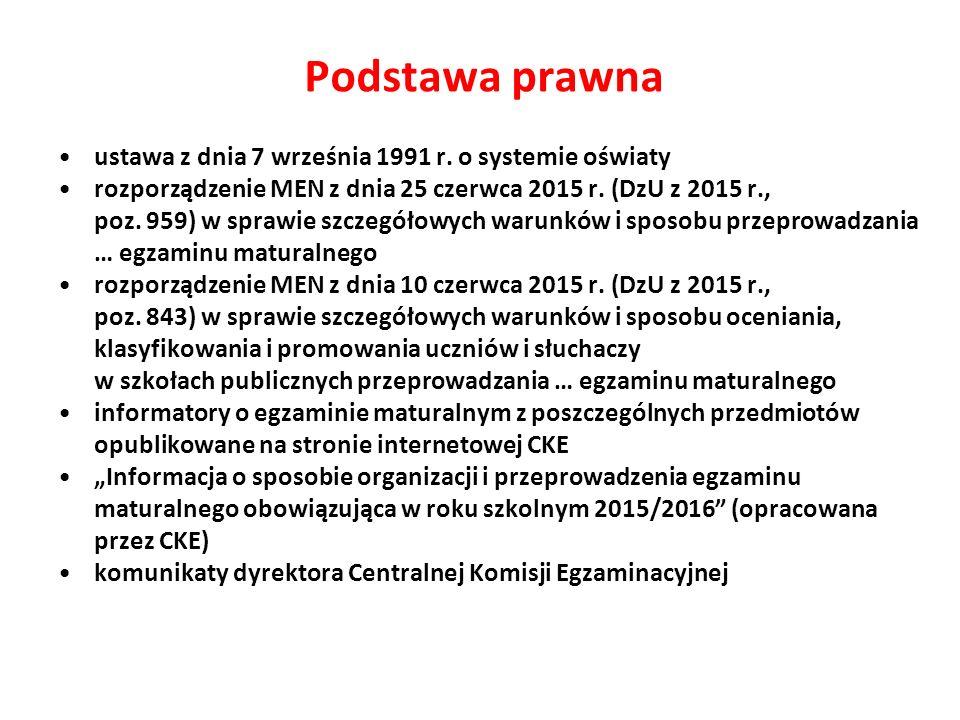 Podstawa prawna ustawa z dnia 7 września 1991 r. o systemie oświaty
