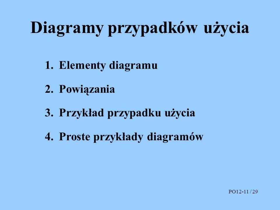 Diagramy przypadków użycia
