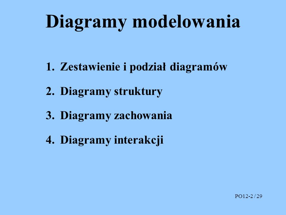 Diagramy modelowania Zestawienie i podział diagramów