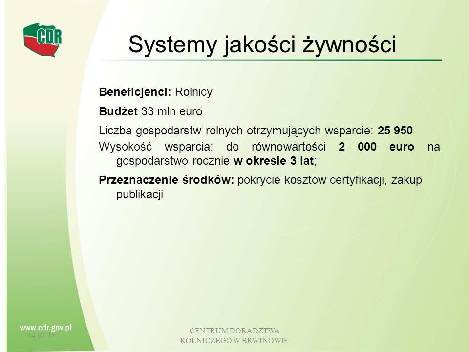Systemy jakości żywności
