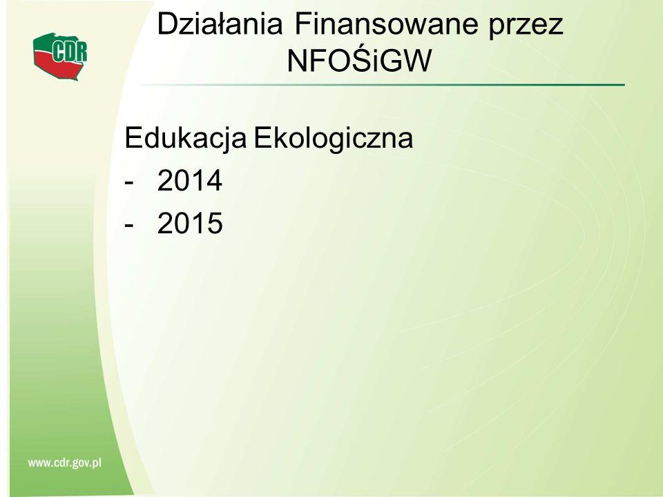 Działania Finansowane przez NFOŚiGW