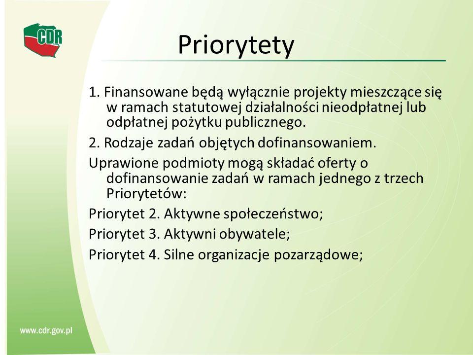 Priorytety 1. Finansowane będą wyłącznie projekty mieszczące się w ramach statutowej działalności nieodpłatnej lub odpłatnej pożytku publicznego.