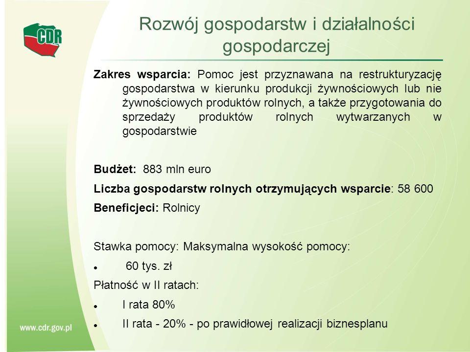 Rozwój gospodarstw i działalności gospodarczej