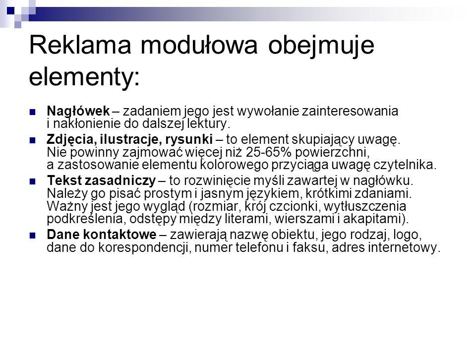 Reklama modułowa obejmuje elementy: