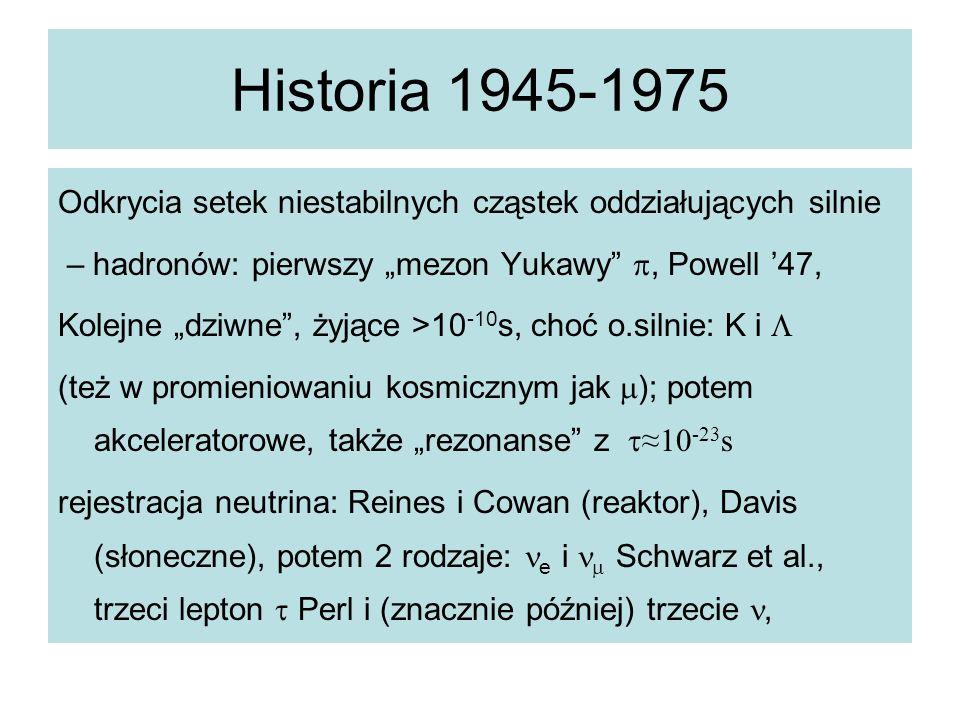 """Historia 1945-1975 Odkrycia setek niestabilnych cząstek oddziałujących silnie. – hadronów: pierwszy """"mezon Yukawy p, Powell '47,"""