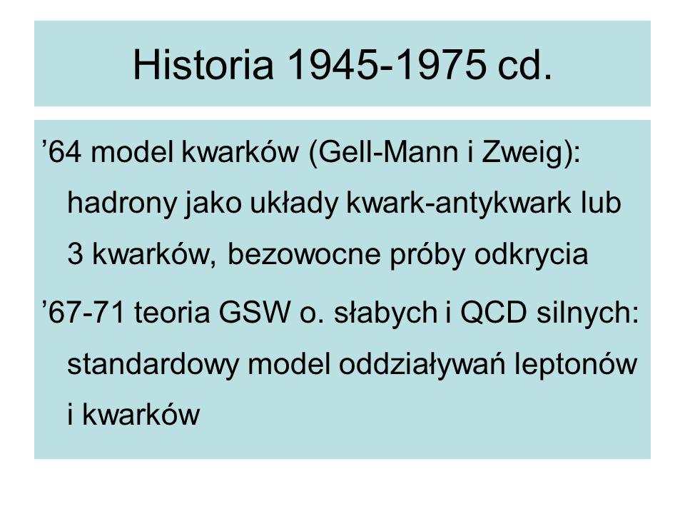 Historia 1945-1975 cd. '64 model kwarków (Gell-Mann i Zweig): hadrony jako układy kwark-antykwark lub 3 kwarków, bezowocne próby odkrycia.