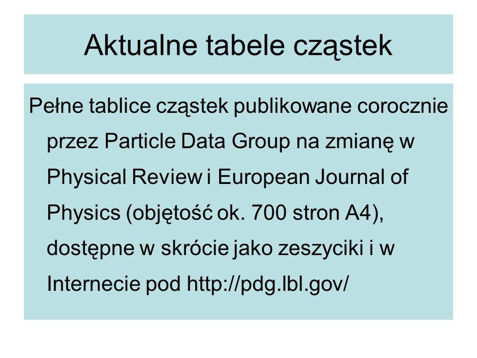 Aktualne tabele cząstek