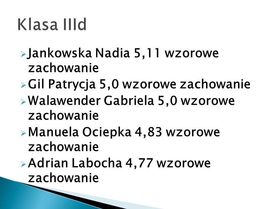 Klasa IIId Jankowska Nadia 5,11 wzorowe zachowanie