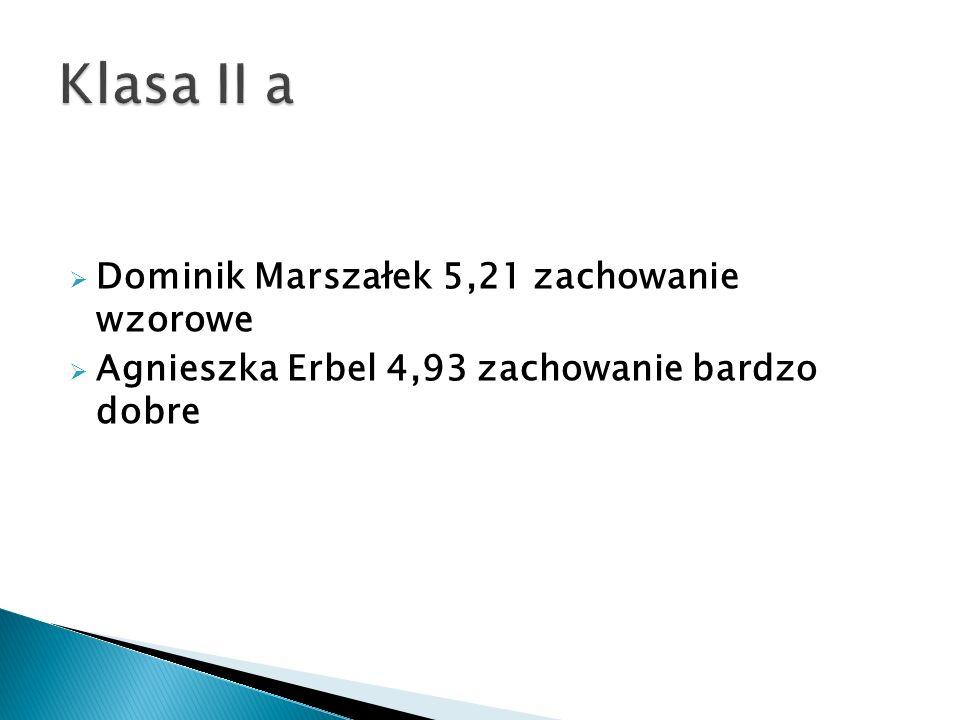 Klasa II a Dominik Marszałek 5,21 zachowanie wzorowe