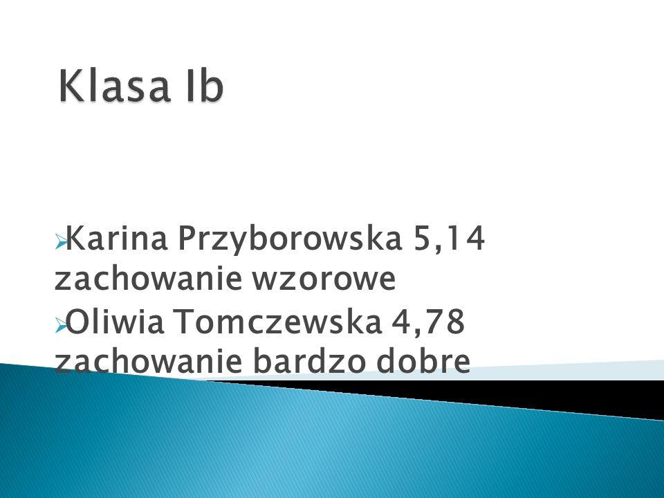 Klasa Ib Karina Przyborowska 5,14 zachowanie wzorowe