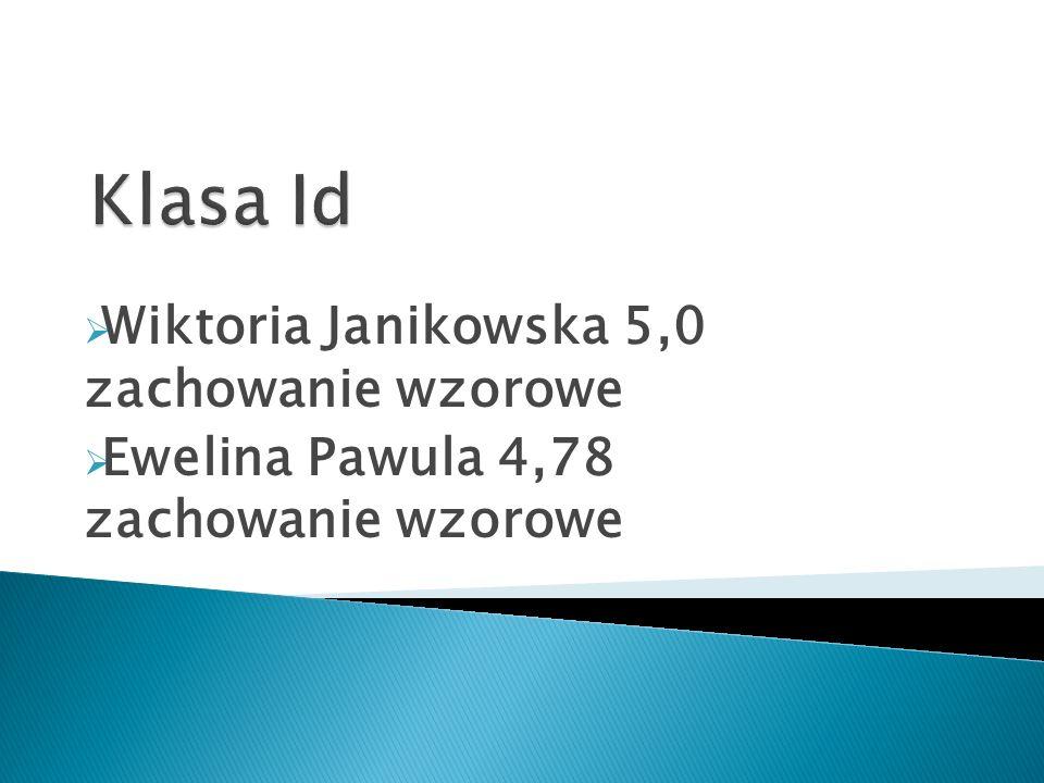 Klasa Id Wiktoria Janikowska 5,0 zachowanie wzorowe
