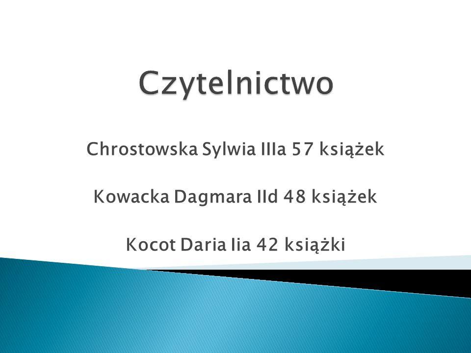 Czytelnictwo Chrostowska Sylwia IIIa 57 książek