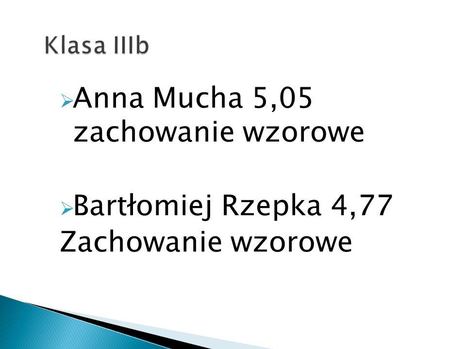 Anna Mucha 5,05 zachowanie wzorowe