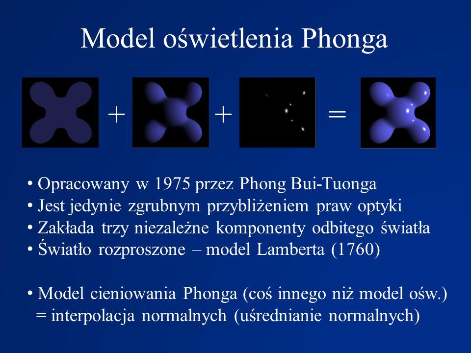 Model oświetlenia Phonga