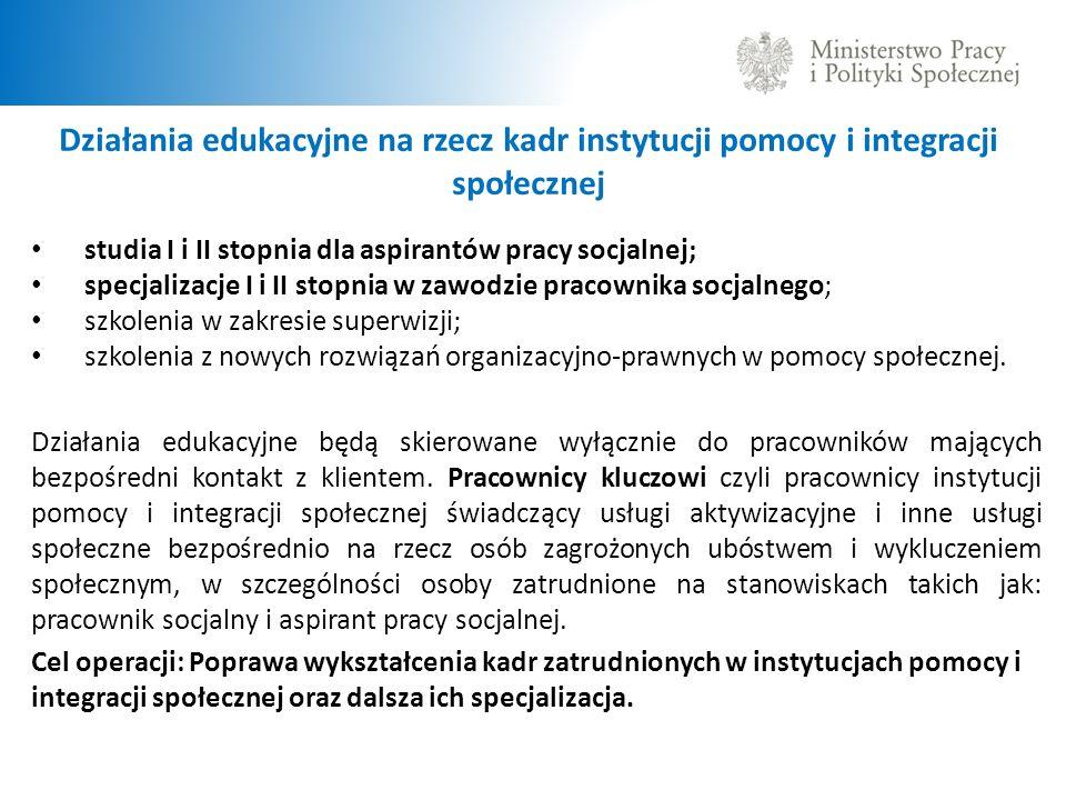 Działania edukacyjne na rzecz kadr instytucji pomocy i integracji społecznej