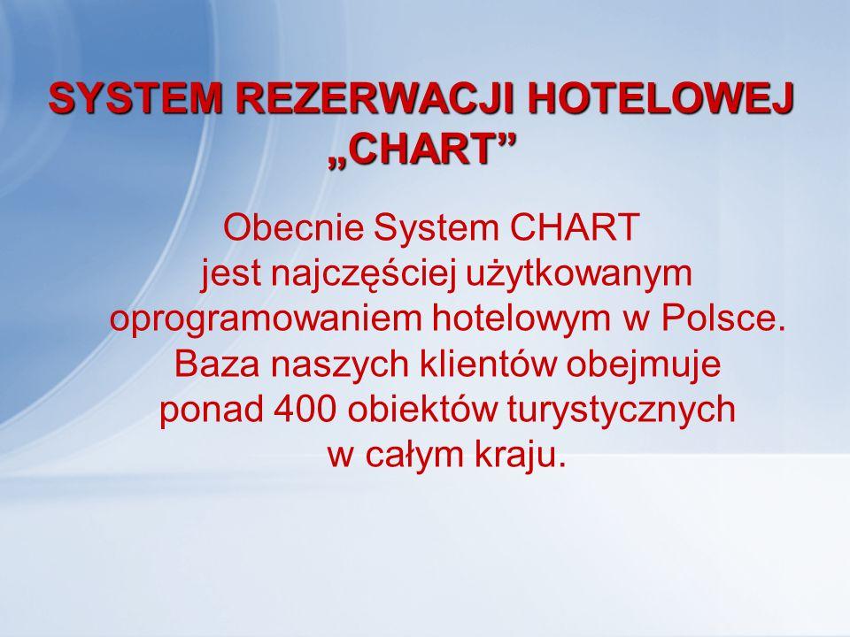 """SYSTEM REZERWACJI HOTELOWEJ """"CHART"""